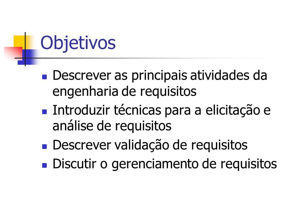 Objetivos Descrever as principais atividades da engenharia de requisitos Introduzir técnicas para a elicitação e análise de requisitos Descrever valid