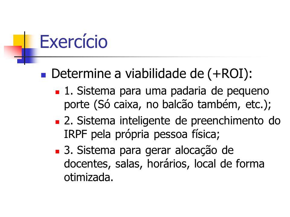 Exercício Determine a viabilidade de (+ROI): 1. Sistema para uma padaria de pequeno porte (Só caixa, no balcão também, etc.); 2. Sistema inteligente d
