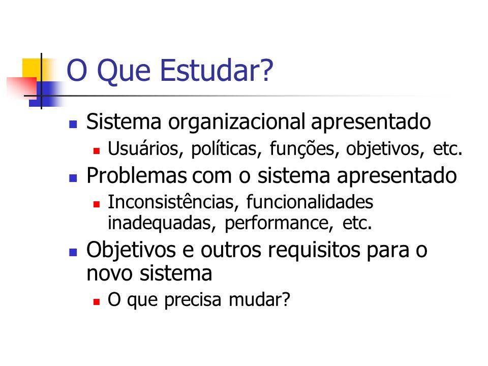 O Que Estudar? Sistema organizacional apresentado Usuários, políticas, funções, objetivos, etc. Problemas com o sistema apresentado Inconsistências, f