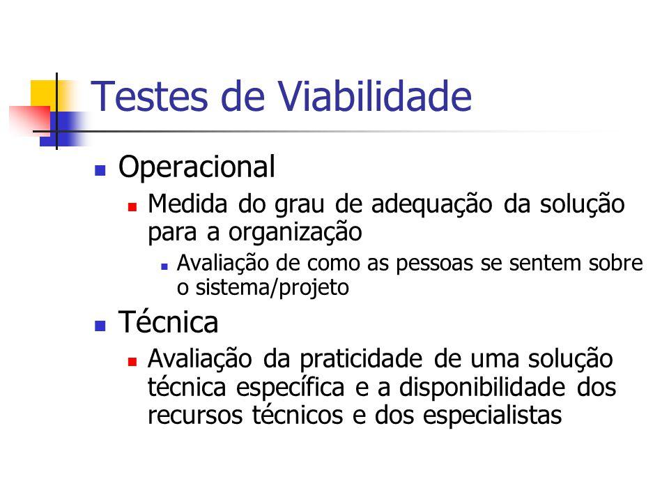 Testes de Viabilidade Operacional Medida do grau de adequação da solução para a organização Avaliação de como as pessoas se sentem sobre o sistema/pro