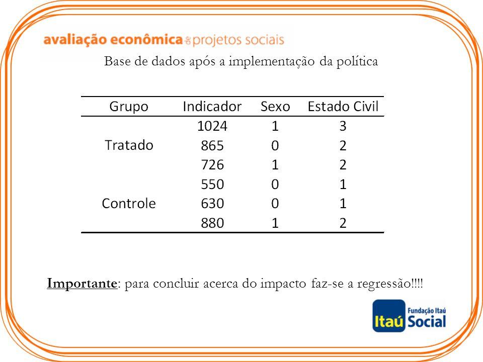 Base de dados após a implementação da política Importante: para concluir acerca do impacto faz-se a regressão!!!!