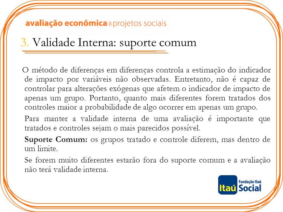 3. Validade Interna: suporte comum O método de diferenças em diferenças controla a estimação do indicador de impacto por variáveis não observadas. Ent