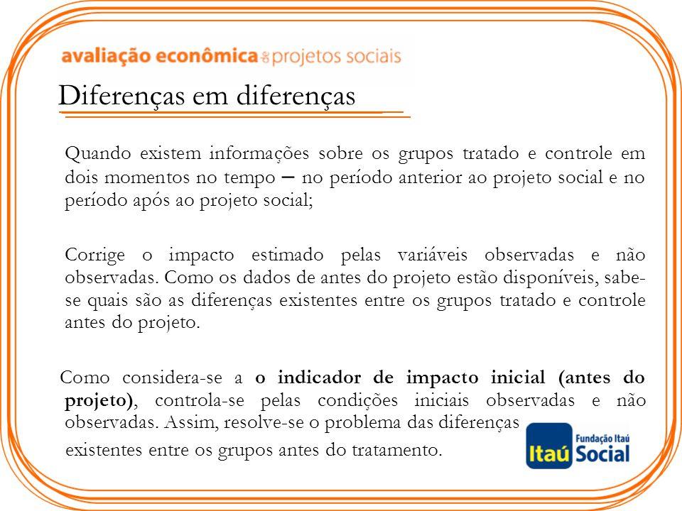 Problema Se o método de diferenças em diferenças controla o impacto estimado pelas diferenças iniciais observadas e não observadas, então ele é um método que substitui perfeitamente o sorteio.