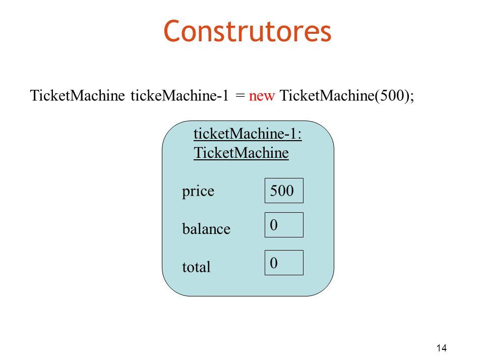 14 Construtores ticketMachine-1: TicketMachine price balance total 500 0 0 TicketMachine tickeMachine-1 = new TicketMachine(500);