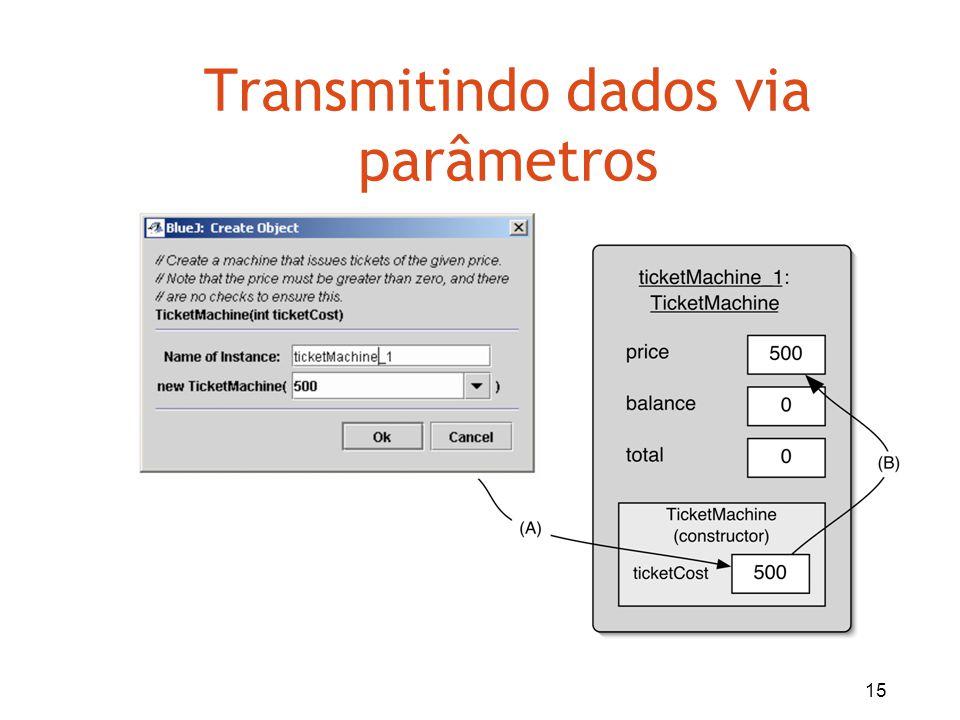 15 Transmitindo dados via parâmetros