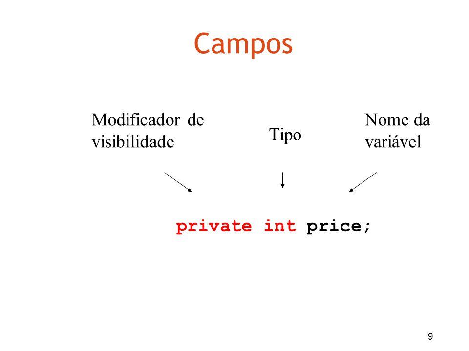9 Campos private int price; Modificador de visibilidade Tipo Nome da variável