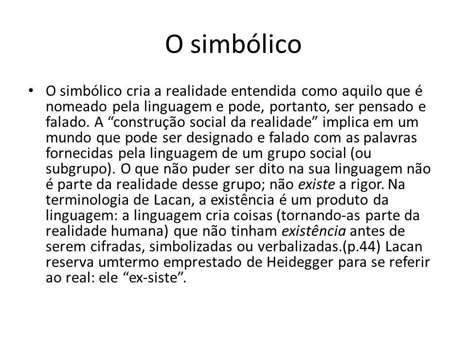 """O simbólico O simbólico cria a realidade entendida como aquilo que é nomeado pela linguagem e pode, portanto, ser pensado e falado. A """"construção soci"""
