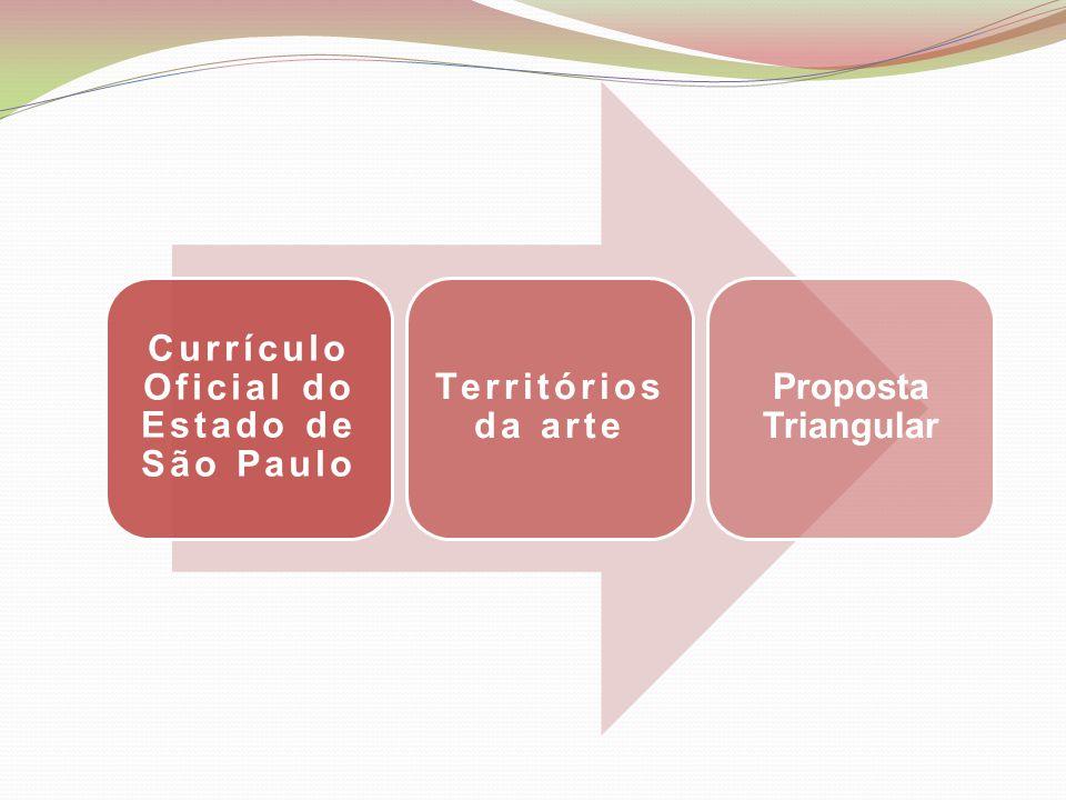 Currículo Oficial do Estado de São Paulo Territórios da arte Proposta Triangular