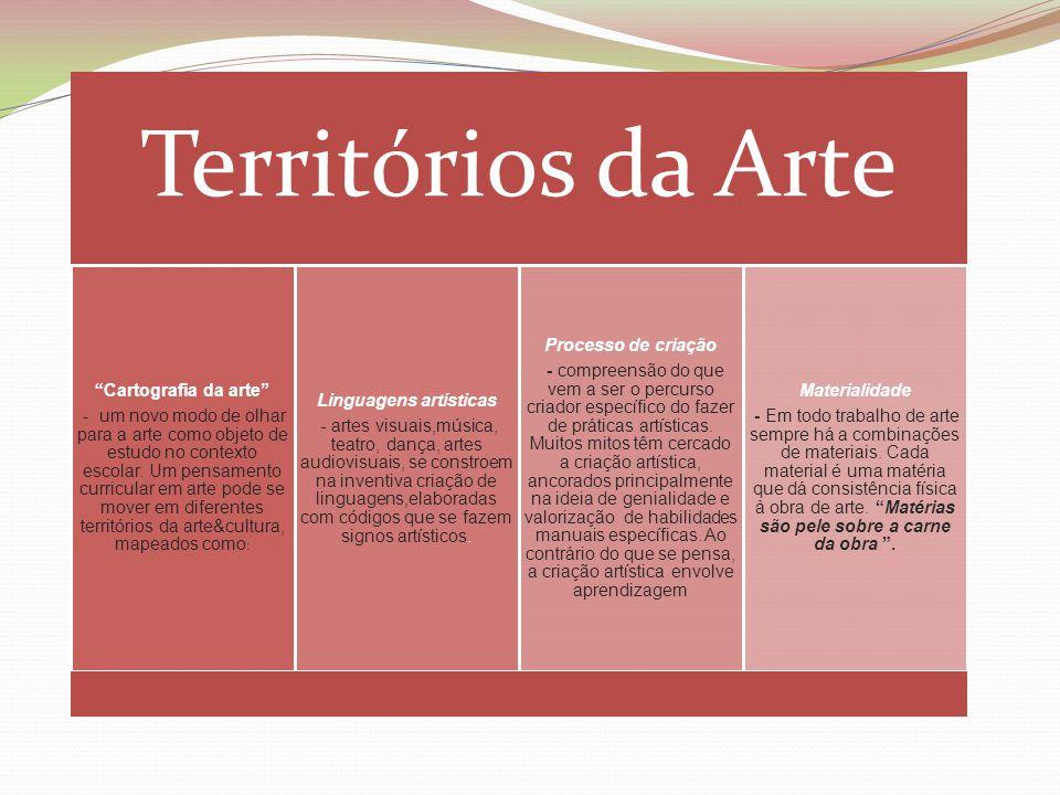 """Territórios da Arte """"Cartografia da arte"""" - um novo modo de olhar para a arte como objeto de estudo no contexto escolar. Um pensamento curricular em a"""
