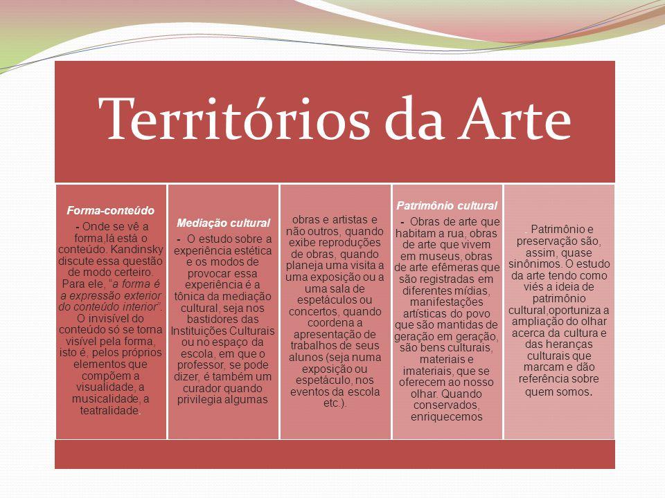 """Territórios da Arte Forma-conteúdo - Onde se vê a forma,lá está o conteúdo. Kandinsky discute essa questão de modo certeiro. Para ele, """"a forma é a ex"""