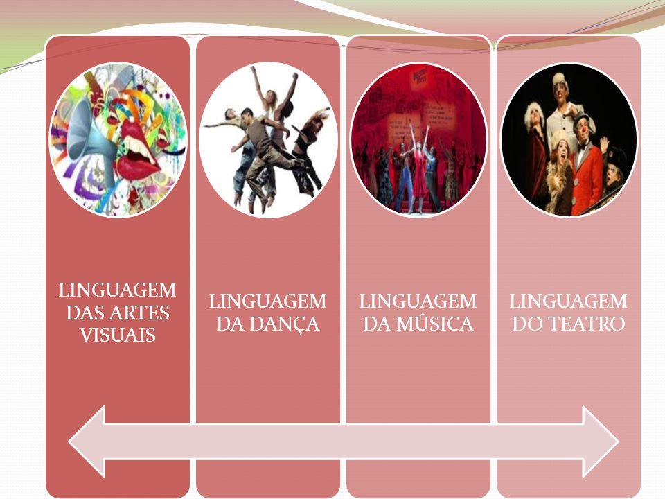 LINGUAGEM DAS ARTES VISUAIS LINGUAGEM DA DANÇA LINGUAGEM DA MÚSICA LINGUAGEM DO TEATRO