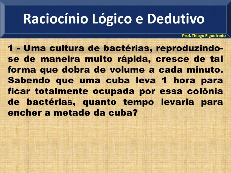 Raciocínio Lógico e Dedutivo Prof. Thiago Figueiredo 1 - Uma cultura de bactérias, reproduzindo- se de maneira muito rápida, cresce de tal forma que d
