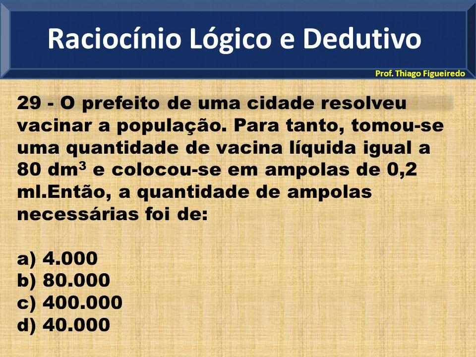 Prof. Thiago Figueiredo 29 - O prefeito de uma cidade resolveu vacinar a população. Para tanto, tomou-se uma quantidade de vacina líquida igual a 80 d