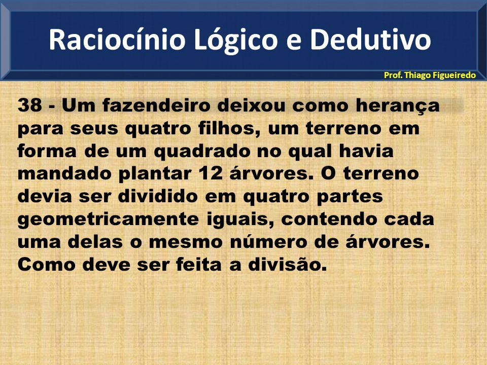 Prof. Thiago Figueiredo 38 - Um fazendeiro deixou como herança para seus quatro filhos, um terreno em forma de um quadrado no qual havia mandado plant