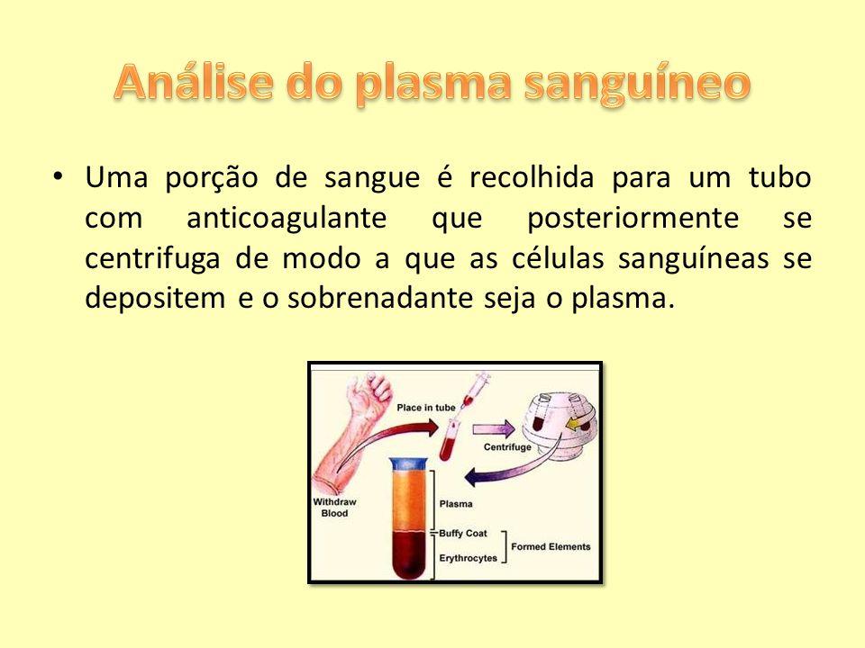 Uma porção de sangue é recolhida para um tubo com anticoagulante que posteriormente se centrifuga de modo a que as células sanguíneas se depositem e o