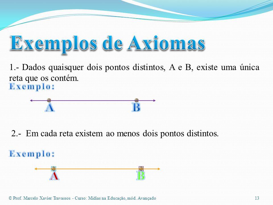 © Prof. Marcelo Xavier Travassos - Curso: Mídias na Educação, mód. Avançado 12 O termo axioma é originado da palavra grega αξιωμα (axioma), que signif