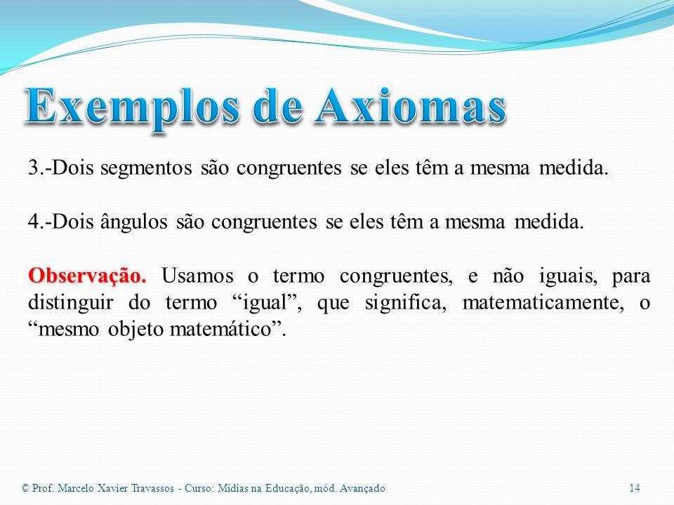 © Prof. Marcelo Xavier Travassos - Curso: Mídias na Educação, mód. Avançado 13 1.- Dados quaisquer dois pontos distintos, A e B, existe uma única reta