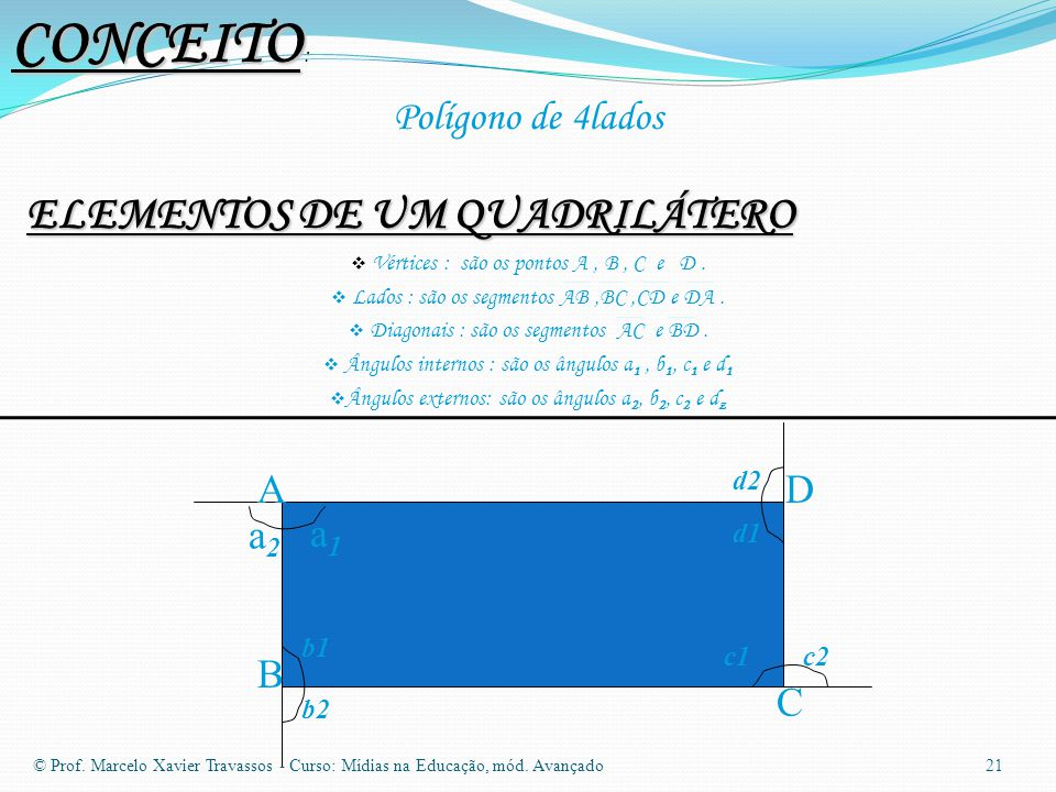 CONCEITO CONCEITO : Polígono de 4lados ELEMENTOS DE UM QUADRILÁTERO  Vértices : são os pontos A, B, C e D.