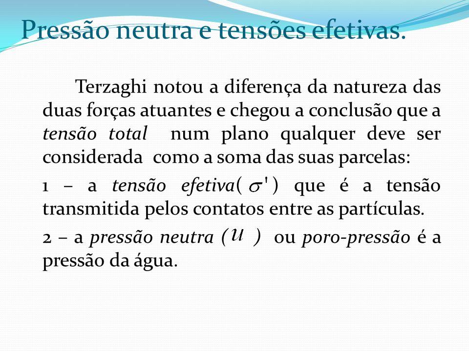 Terzaghi notou a diferença da natureza das duas forças atuantes e chegou a conclusão que a tensão total num plano qualquer deve ser considerada como a