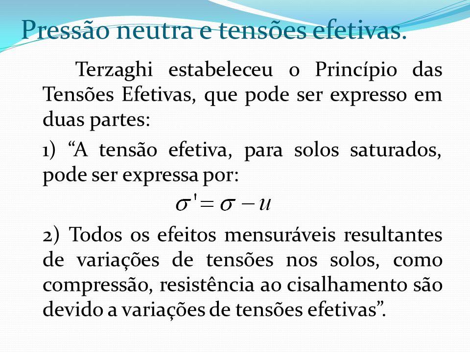 """Terzaghi estabeleceu o Princípio das Tensões Efetivas, que pode ser expresso em duas partes: 1) """"A tensão efetiva, para solos saturados, pode ser expr"""