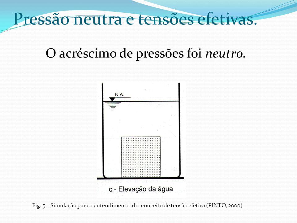 O acréscimo de pressões foi neutro. Pressão neutra e tensões efetivas. Fig. 5 - Simulação para o entendimento do conceito de tensão efetiva (PINTO, 20