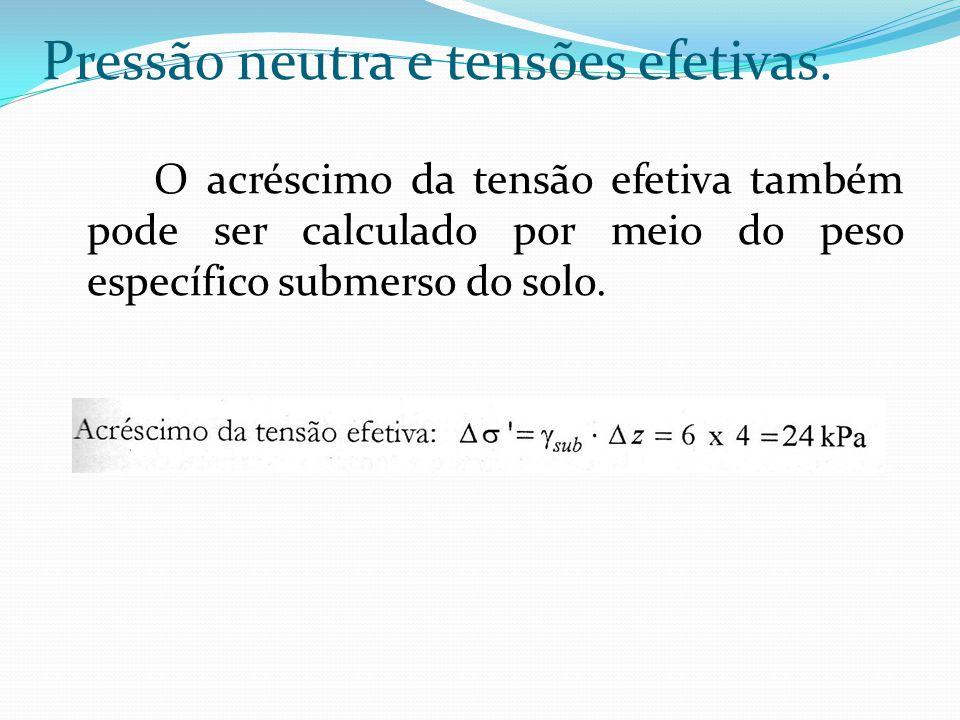 O acréscimo da tensão efetiva também pode ser calculado por meio do peso específico submerso do solo. Pressão neutra e tensões efetivas.
