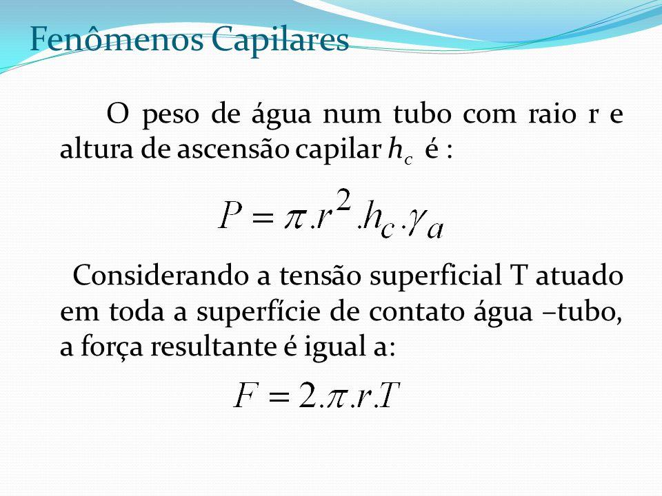 Fenômenos Capilares O peso de água num tubo com raio r e altura de ascensão capilar h c é : Considerando a tensão superficial T atuado em toda a super