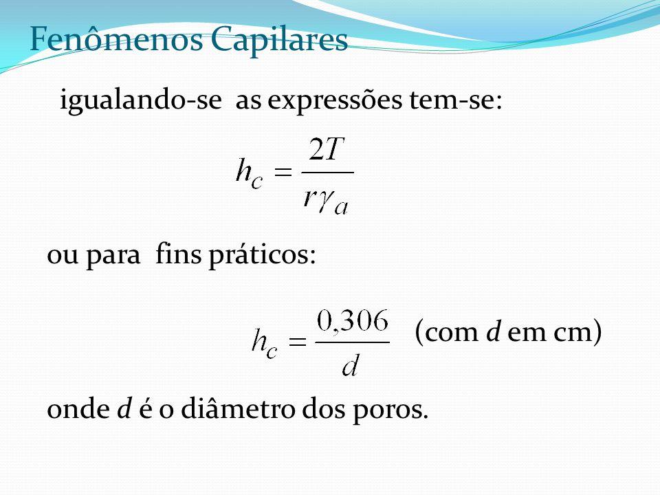 igualando-se as expressões tem-se: ou para fins práticos: (com d em cm) onde d é o diâmetro dos poros. Fenômenos Capilares