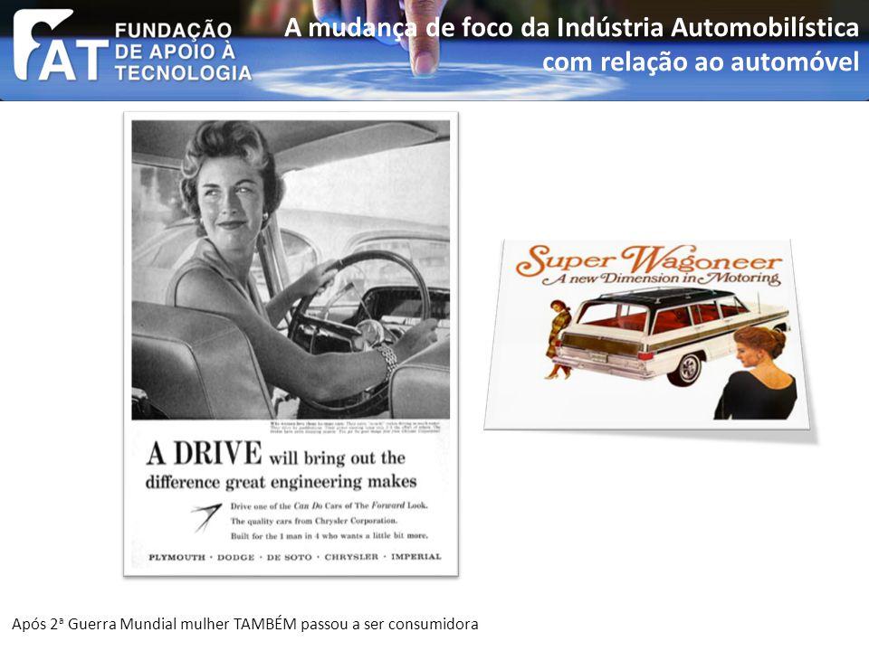 Após 2 a Guerra Mundial mulher TAMBÉM passou a ser consumidora A mudança de foco da Indústria Automobilística com relação ao automóvel
