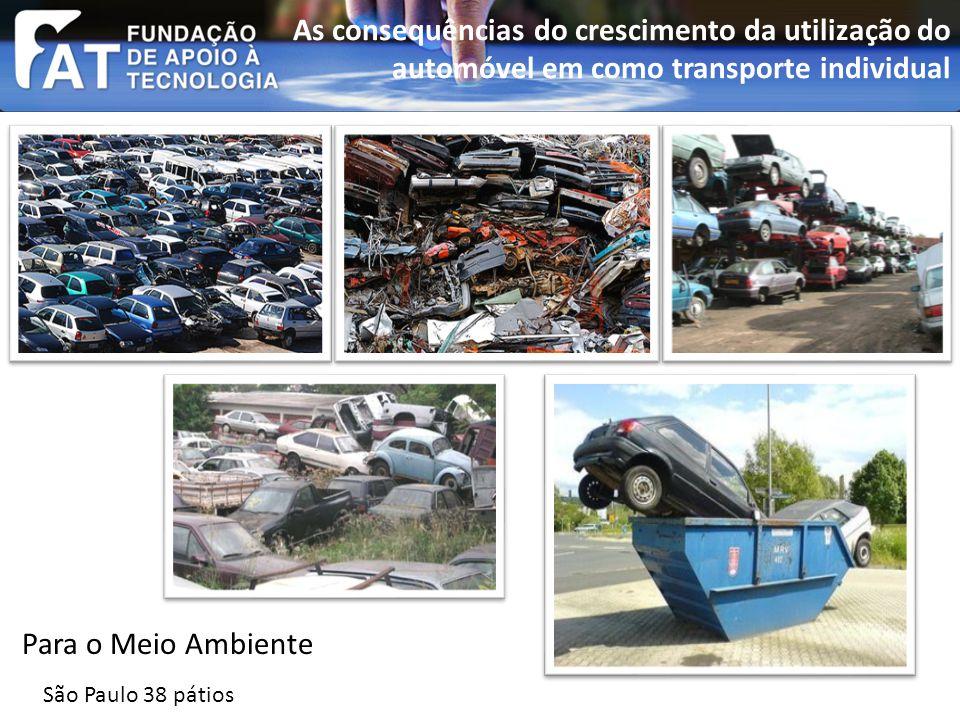 As consequências do crescimento da utilização do automóvel em como transporte individual São Paulo 38 pátios Para o Meio Ambiente