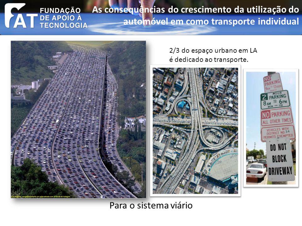 2/3 do espaço urbano em LA é dedicado ao transporte.