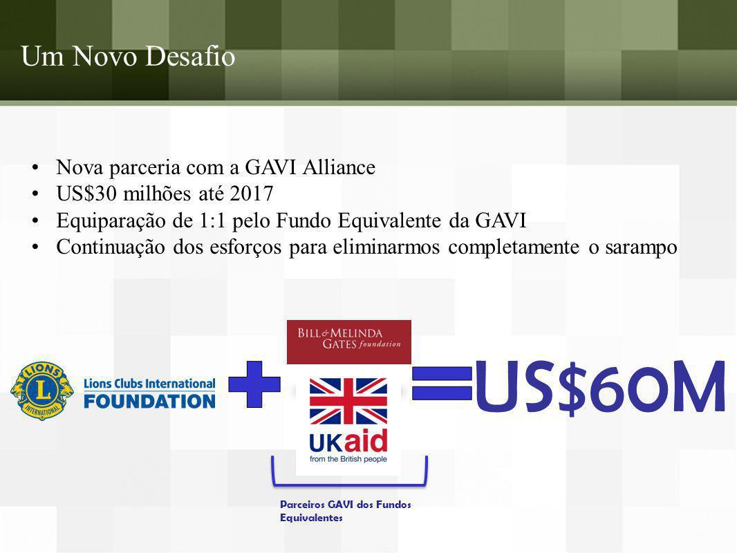 Um Novo Desafio Nova parceria com a GAVI Alliance US$30 milhões até 2017 Equiparação de 1:1 pelo Fundo Equivalente da GAVI Continuação dos esforços para eliminarmos completamente o sarampo US$60M Parceiros GAVI dos Fundos Equivalentes