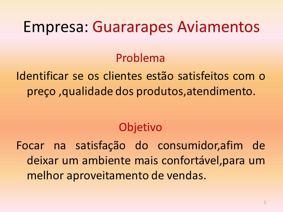 Empresa: Guararapes Aviamentos Problema Identificar se os clientes estão satisfeitos com o preço,qualidade dos produtos,atendimento.