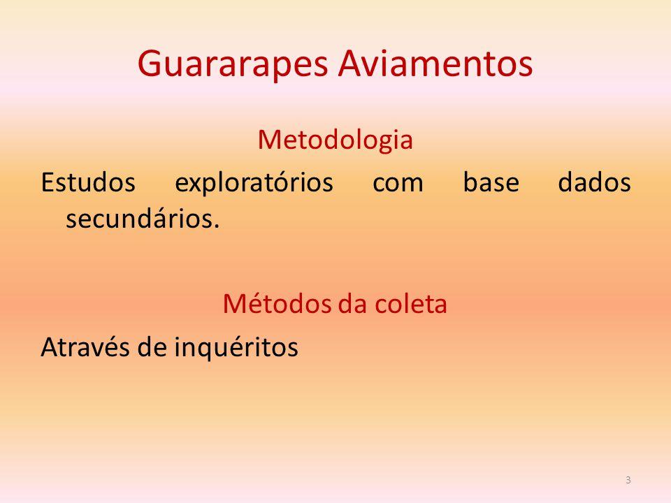 Guararapes Aviamentos Metodologia Estudos exploratórios com base dados secundários.