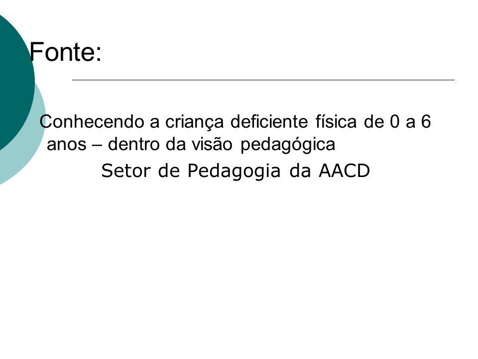 Fonte: Conhecendo a criança deficiente física de 0 a 6 anos – dentro da visão pedagógica Setor de Pedagogia da AACD