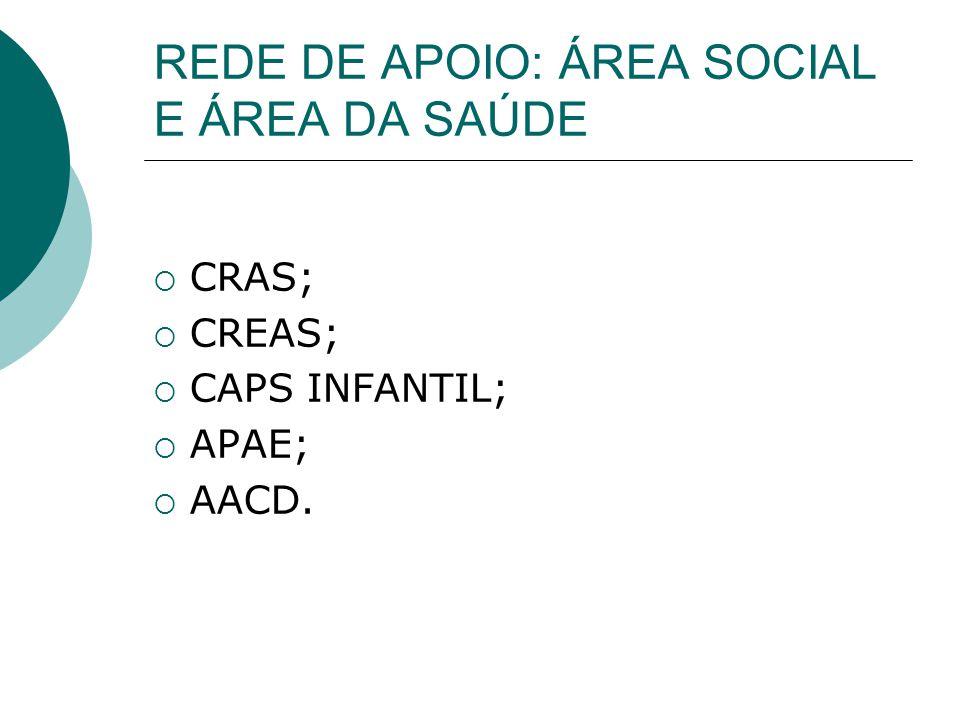 REDE DE APOIO: ÁREA SOCIAL E ÁREA DA SAÚDE  CRAS;  CREAS;  CAPS INFANTIL;  APAE;  AACD.