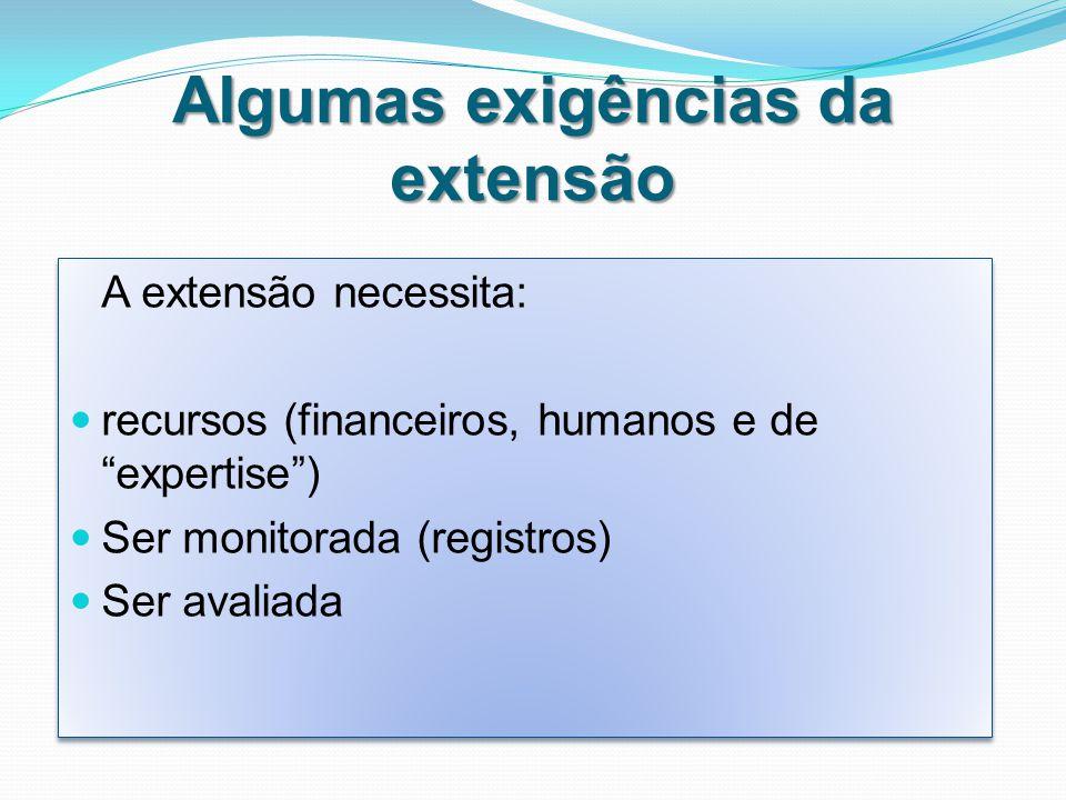 Algumas exigências da extensão A extensão necessita: recursos (financeiros, humanos e de expertise ) Ser monitorada (registros) Ser avaliada A extensão necessita: recursos (financeiros, humanos e de expertise ) Ser monitorada (registros) Ser avaliada