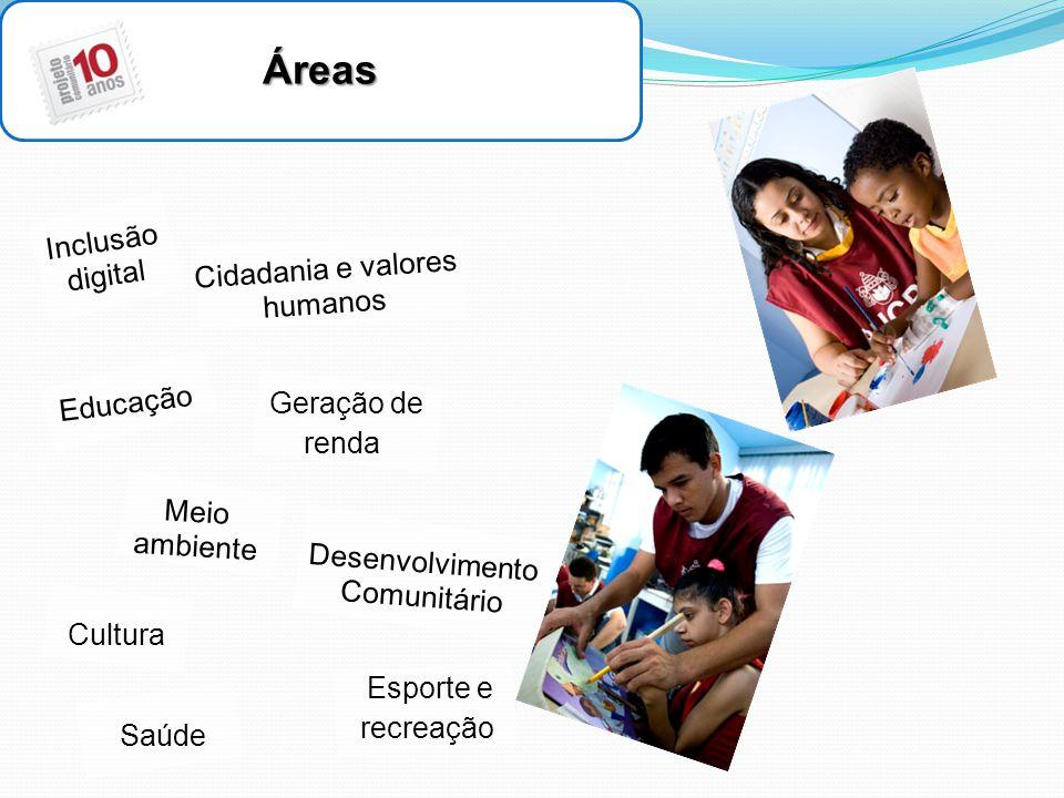Áreas Cidadania e valores humanos Desenvolvimento Comunitário Geração de renda Esporte e recreação Cultura Educação Saúde Meio ambiente Inclusão digital