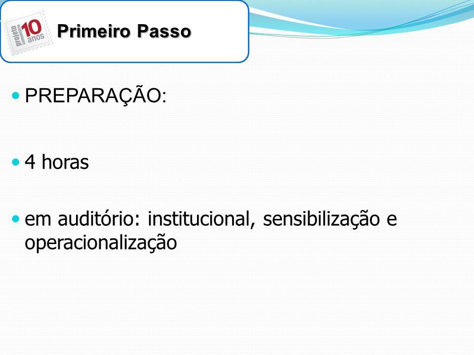 Primeiro Passo PREPARAÇÃO: 4 horas em auditório: institucional, sensibilização e operacionalização