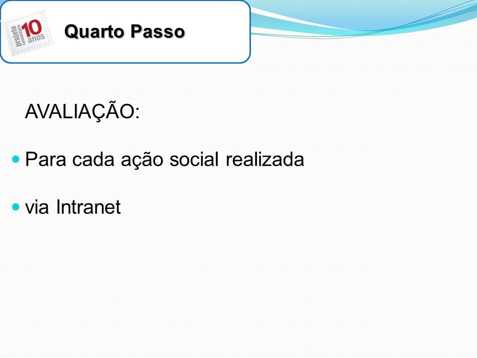 Quarto Passo AVALIAÇÃO: Para cada ação social realizada via Intranet