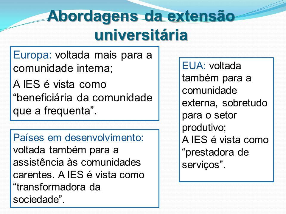 Abordagens da extensão universitária Europa: voltada mais para a comunidade interna; A IES é vista como beneficiária da comunidade que a frequenta .