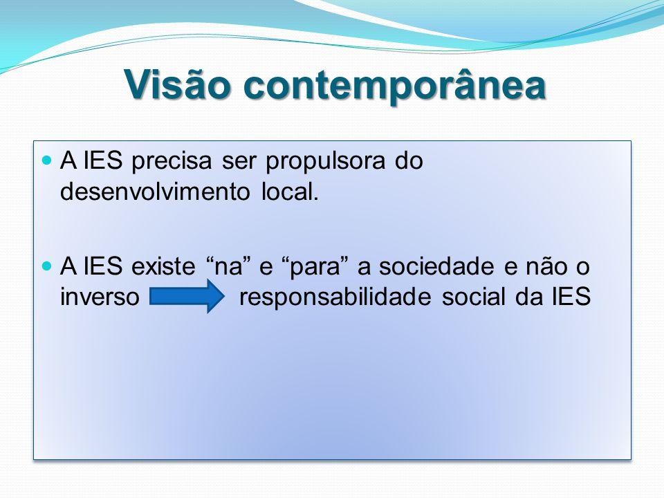 Visão contemporânea A IES precisa ser propulsora do desenvolvimento local.