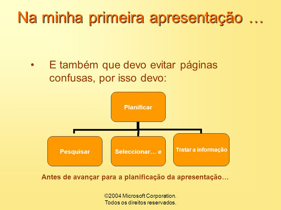 ©2004 Microsoft Corporation. Todos os direitos reservados. Na minha primeira apresentação … Aprendi que os conteúdos devem ser transmitidos de forma: