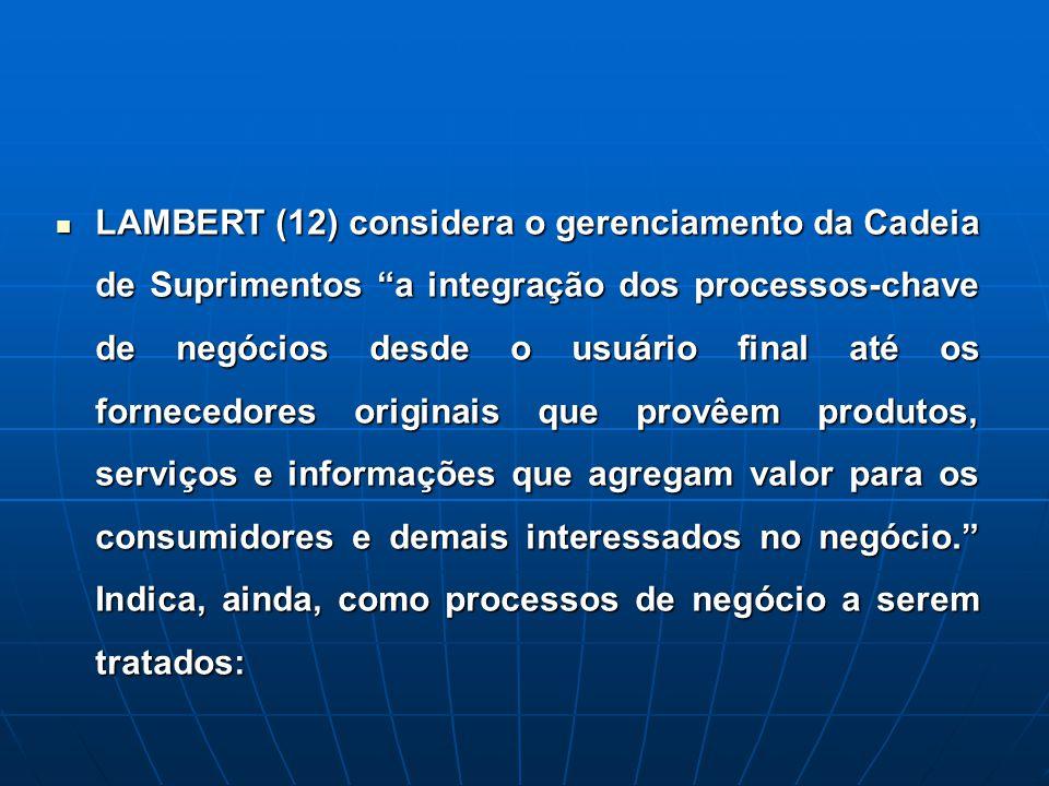 """LAMBERT (12) considera o gerenciamento da Cadeia de Suprimentos """"a integração dos processos-chave de negócios desde o usuário final até os fornecedore"""
