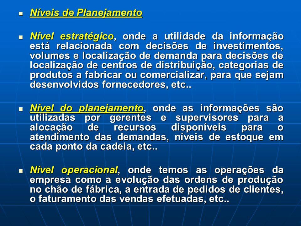 Níveis de Planejamento Níveis de Planejamento Nível estratégico, onde a utilidade da informação está relacionada com decisões de investimentos, volume