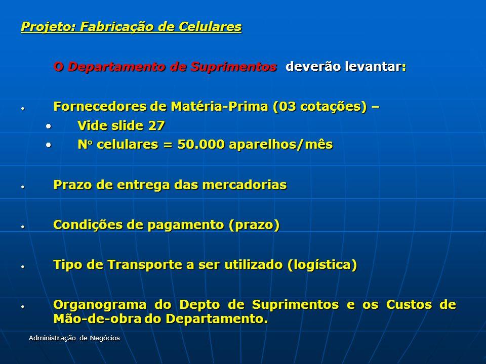 Projeto: Fabricação de Celulares O Departamento de Suprimentos deverão levantar: Fornecedores de Matéria-Prima (03 cotações) – Fornecedores de Matéria