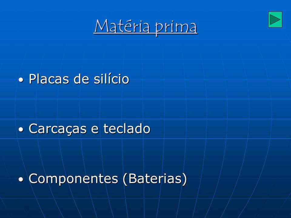 Matéria prima Matéria prima ● Placas de silício ● Carcaças e teclado ● Componentes (Baterias)