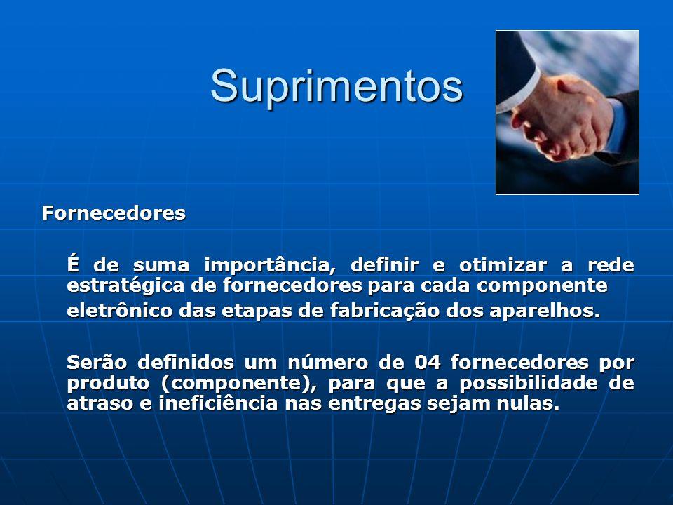 SuprimentosFornecedores É de suma importância, definir e otimizar a rede estratégica de fornecedores para cada componente eletrônico das etapas de fab