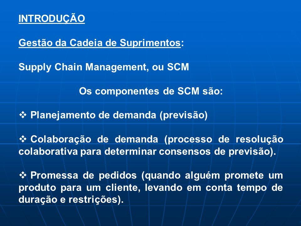 INTRODUÇÃO Gestão da Cadeia de Suprimentos: Supply Chain Management, ou SCM Os componentes de SCM são:  Planejamento de demanda (previsão)  Colabora