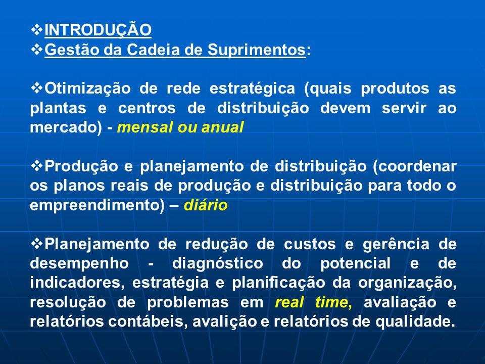  INTRODUÇÃO  Gestão da Cadeia de Suprimentos:  Otimização de rede estratégica (quais produtos as plantas e centros de distribuição devem servir ao